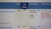 Booking.com verliest ijzeren greep op hotels